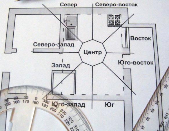Карта фэншуй для интерьера
