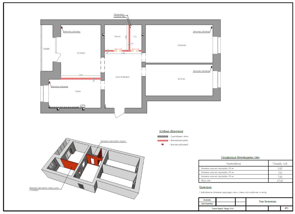 Проект квартиры. перепланировка для пространства в современном стиле